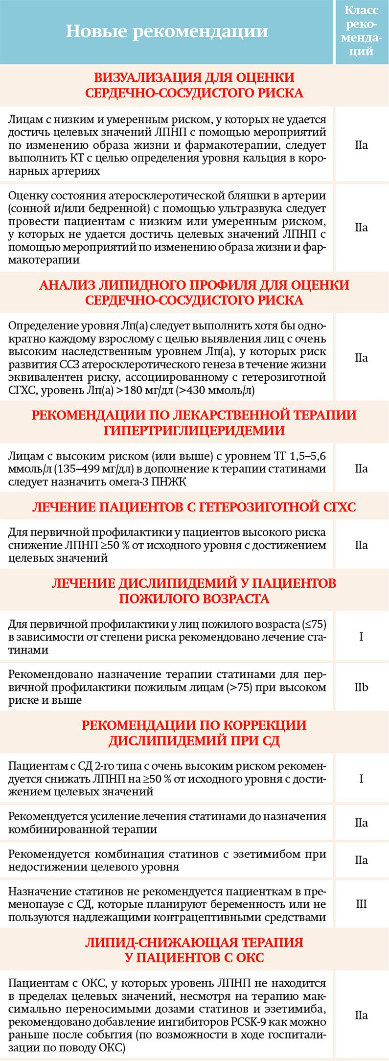 Таблица к материалу митьковская 4
