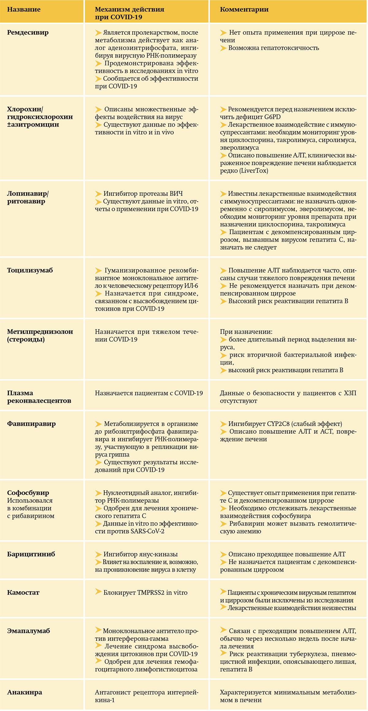 таблица стр.7